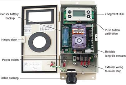 Diffusion Sensor/Transmitter details