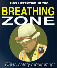 Gas Detection in the Breathing Zone
