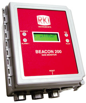 Beacon 200 Gas Detection Controller