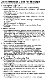 EAGLE Quick Reference Card